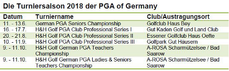 Turniere der PGA of Germany 2018