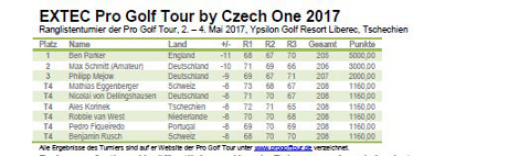 Pro Golf Tour - EXTEC by Czech One