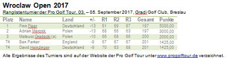 Pro Golf Tour - Wroclaw Open 2017